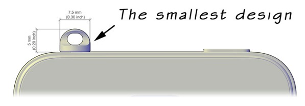 smallest_design